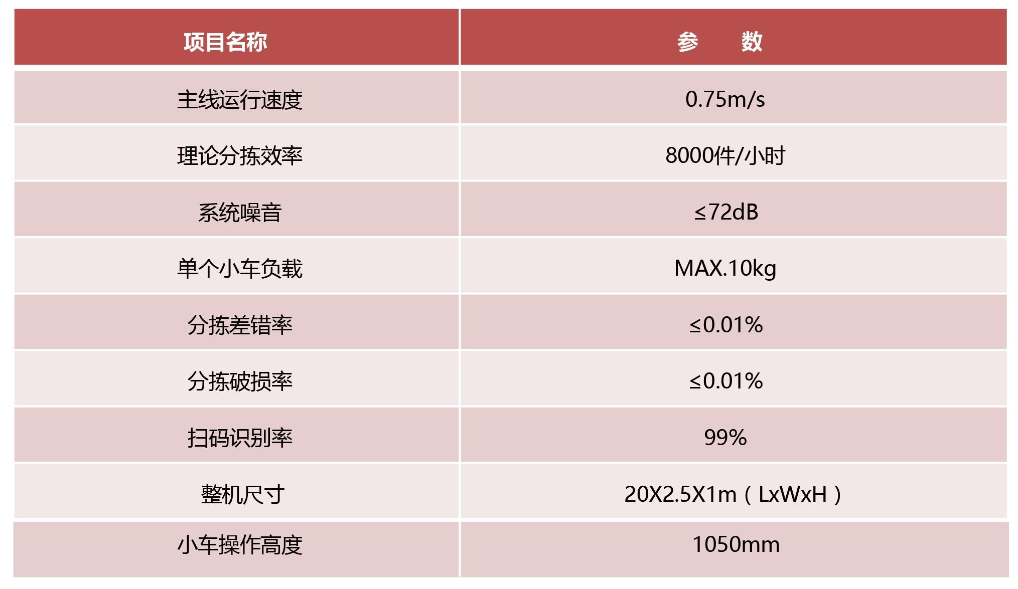 窄带-02 500份_看图王(1).jpg